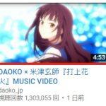 マイティアCLのCM曲「打上花火」が1日で100万再生も声優の広瀬すずが不評?