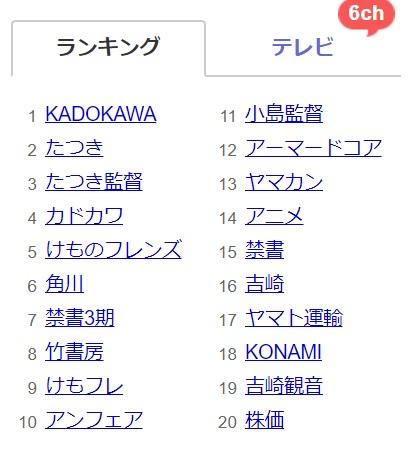 カドカワ(KADOKAWA)が大炎上!株価下落で許さん・ひどいなど反応多数!